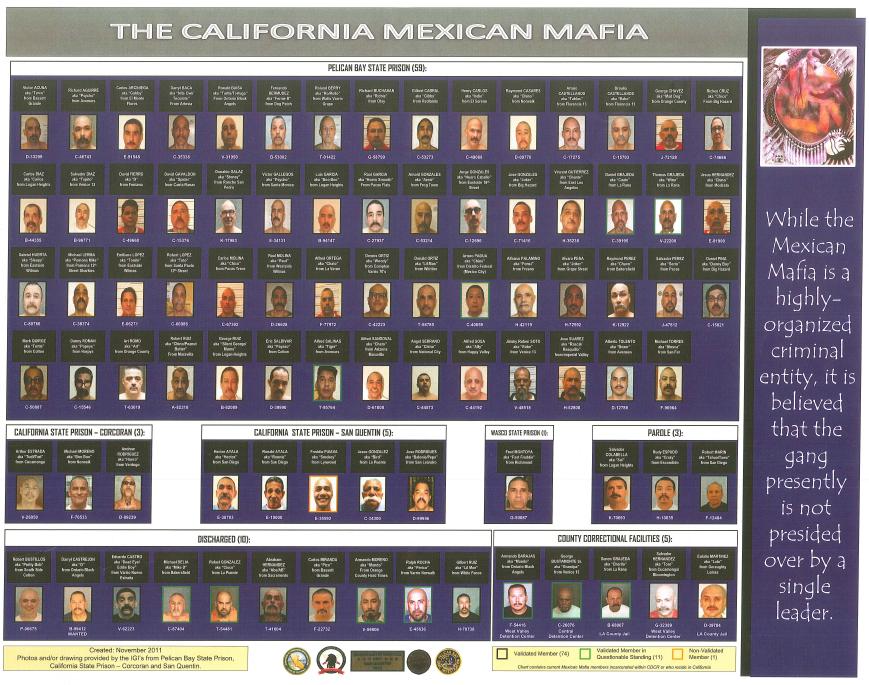 el famoso ebk5prayer - Page 8 CA-MexicanMafia
