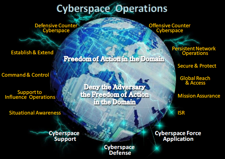 the architecture of cyberspace essay