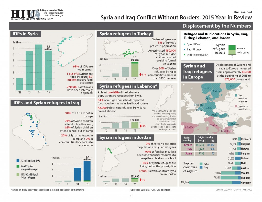 DoS-ISIL-Syria-2016_Page_2