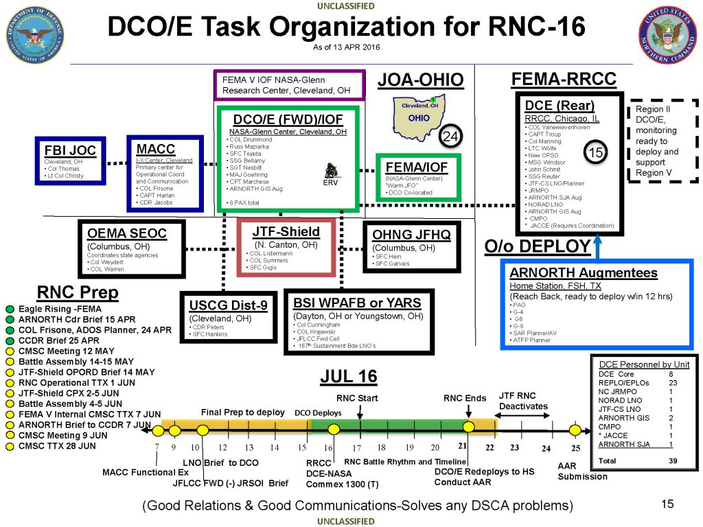 DoD-OhioRNC16_Page_15