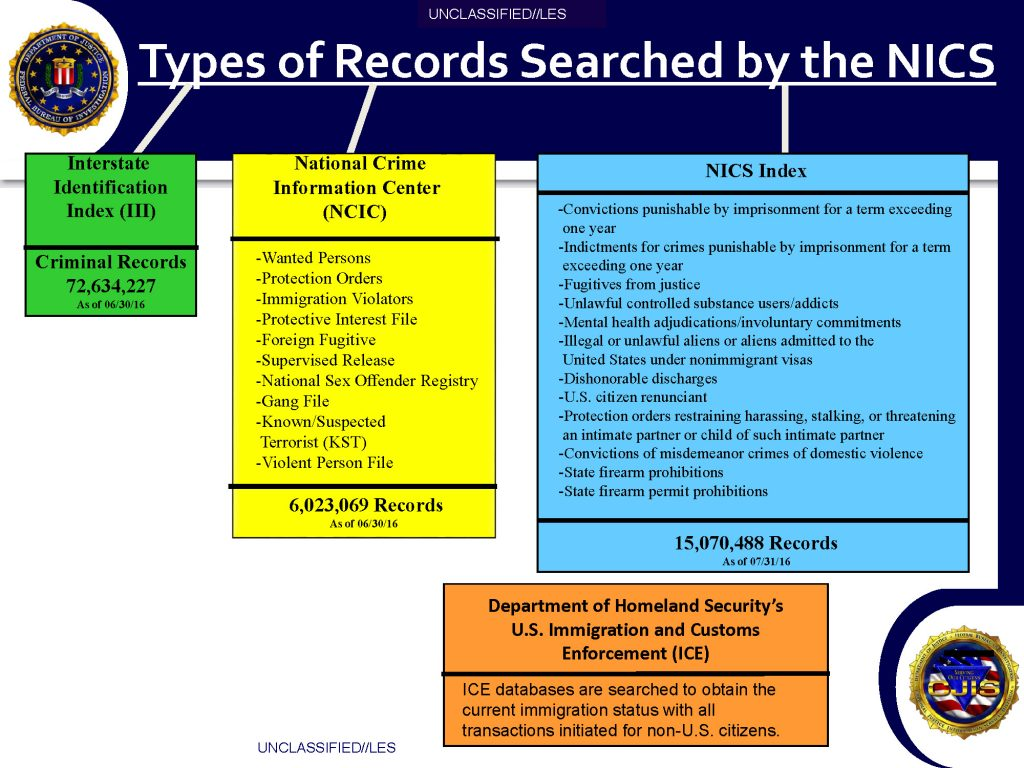 U Les Fbi National Instant Criminal Background Check