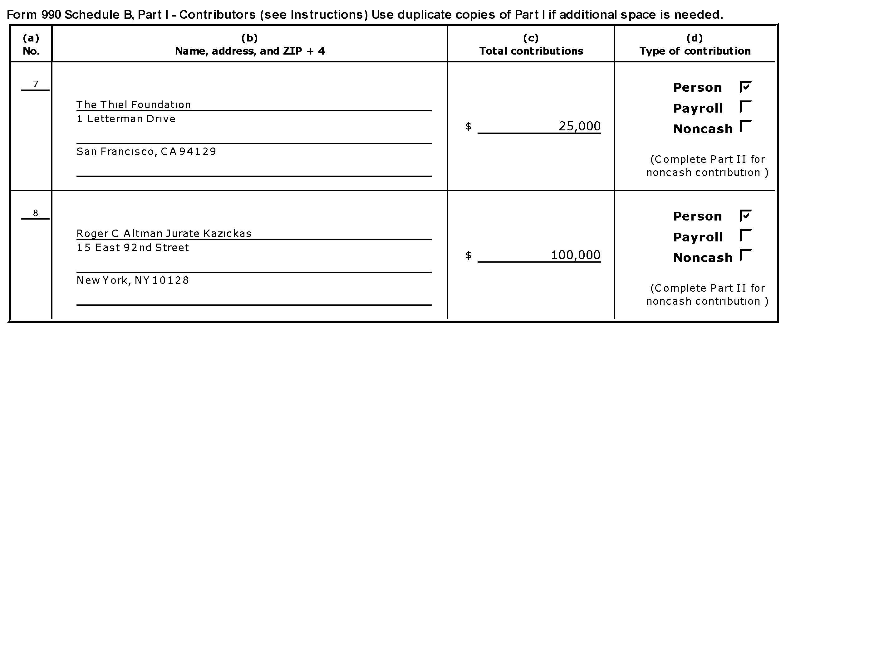 American Friends of Bilderberg 2014 Tax Return   Public