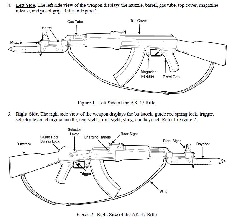 U//FOUO) U.S. Marine Corps AK47 Maintenance Manual | Public ... on